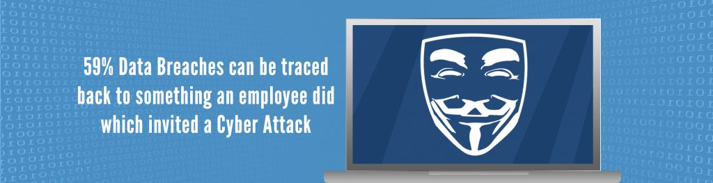 50% of Data Breaches can be traced back to something an employee did which invited a cyber attack